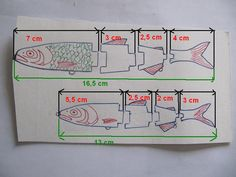 MODÈLE DU PROTOTYPE Plusieurs solutions s'offrent à vous : Soit on prend un leurre du commerce, et l'on reporte les contours correctement sur du papier dessin