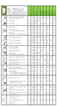 1000 images about pre k gold assessment tools creative for Fine motor skills assessment checklist