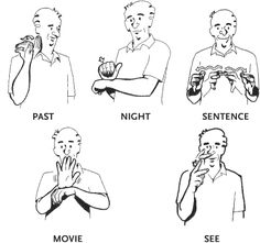 A sign language which is also known as signed language is a language which uses manual communication, body language and lip movements instead of sound to express meaning. The sign language is the one simultaneously combining hand move Sign Language Book, Sign Language Chart, Sign Language For Kids, Sign Language Phrases, Sign Language Interpreter, Sign Language Alphabet, British Sign Language, Learn Sign Language, Learn Asl Online