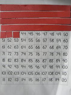 Could make the size of floor hundreds chart .Place Value - using hundreds chart to help students understand tens and ones Math Strategies, Math Resources, Math Activities, Tens And Ones, Math School, Math Intervention, Hundreds Chart, Teaching Math, Maths