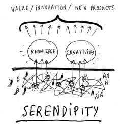 serendipity images - Google Search