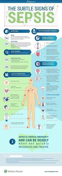 The Subtle Signs of Sepsis. Nursing infographics, nursing education, nursing tips Medical Student, Medical School, Nursing Students, Student Memes, Medical Doctor, Nursing Information, Nursing School Notes, Nursing Schools, Lpn Schools