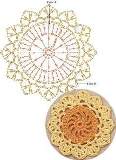 Watch The Video Splendid Crochet a Puff Flower Ideas. Phenomenal Crochet a Puff Flower Ideas. Crochet Motif Patterns, Crochet Diagram, Freeform Crochet, Crochet Chart, Thread Crochet, Crochet Doilies, Crochet Lace, Crochet Puff Flower, Crochet Sunflower