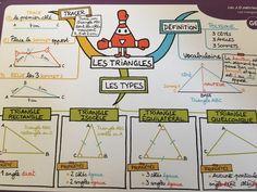 CM Triangles Mes leçons de maths Cm1/Cm2/6e : 50 cartes mentales