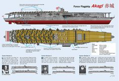 Akagi - The Japanese Flagship Aircraft Carrier during World War II. It was sunk by US Navy planes at the Battle of Midway in 1942.