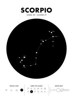 Scorpio – Star Constellation Art Print