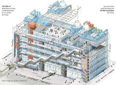 Pompidou Center Source by Architecture Collage, Architecture Student, Architecture Drawings, Residential Architecture, Pompidou Metz, Centre Pompidou Paris, Georges Pompidou, Renzo Piano, Richard Rogers