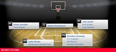 Detroit Pistons Depth Chart - 2014-15 NBA Season