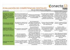 Rúbrica para evaluar nuestras Competencias Digitales, gracias al trabajo de Conecta13. #eduPLEmooc