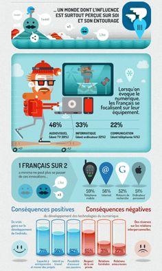 Les Français et le monde numérique  francais-monde-numerique-infographie-500x836 (1)