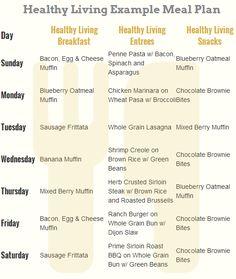 weight loss tips,diet plan | weight loss tips | Pinterest | Week ...