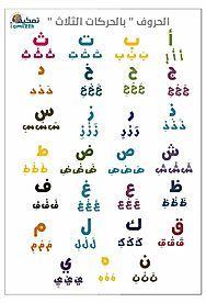 الحركات الثلاث الفتحة الضمة الكسرة Learning Arabic Arabic Alphabet Learning