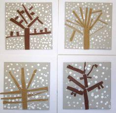 Les Clés de la Maternelle - Arts Plastiques au quotidien - Le monde autour de nous