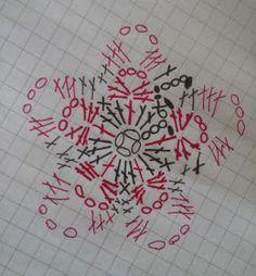 Janitan kätösistä: Vauvan uniriepu, tähti - ohje Symbols, Peace, Crochet, Ganchillo, Crocheting, Sobriety, Knits, Chrochet, Glyphs