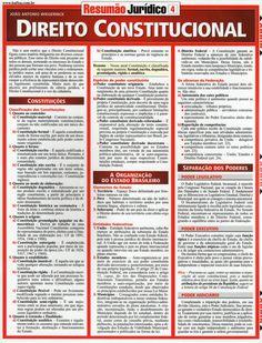 Curso Impacto: Resumão Jurídico Direito Constitucional