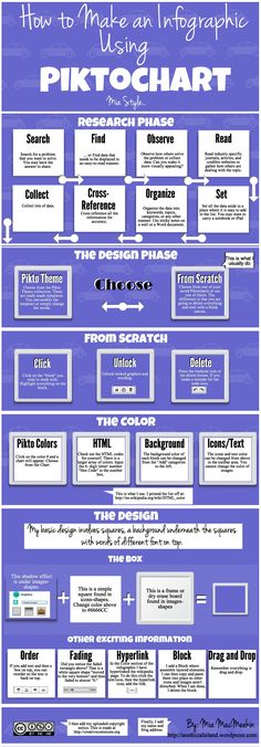Teacher's Visual Guide to Creating Infographics Using Piktochart ~ Educational Technology and Mobile Learning