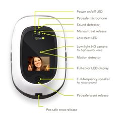 """PetChatz HD is a Greet & Treat® videophone that allows pet parents the ability to interact with their """"home alone pet"""" from anywhere. PetChatz is the epicenter of the world's first and only Digital Daycare system called Camp PetChatz. PetChatz provides 2-way video chats, treat-dispense, aromatherapy, sound and motion detection and the ability to stream DogTV.  Compatible with PawCall, the interactive gaming accessory."""