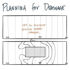 When designing the site minimize contour changes. Architecture Concept Diagram, Architecture Drawings, Landscape Architecture, Landscape Design, Site Plan Design, Tool Design, Conceptual Sketches, Landscape Structure, Site Analysis
