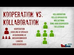 Kooperation vs. kollaboration - YouTube