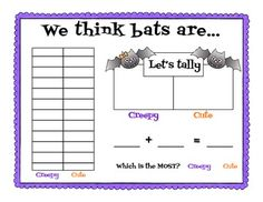 We think bats are...  What a fun way to kick off your lesson plan unit on bats! You can take a poll of how many students think bats are cute, and how many think they are creepy. The students can then fill out their math graph and tally data summary worksheet.
