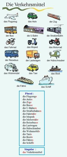 The means of transport (vocabulary) - tanár - Study German, German English, German Grammar, German Words, German Language Learning, Learn A New Language, Teaching French, Teaching Spanish, German Resources