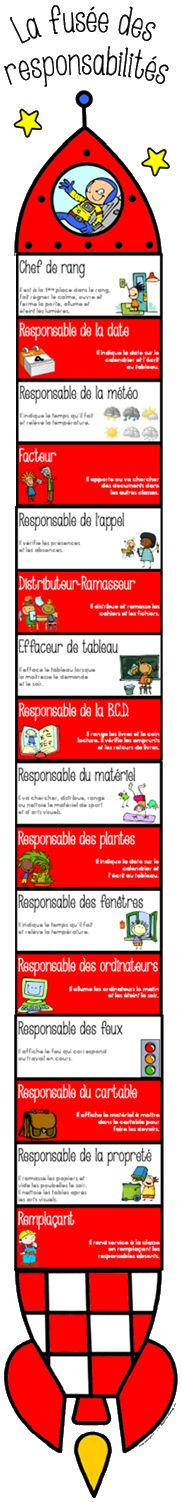 Great chart for classroom roles . stealing some of these ideas and condensing into fewer tasks. Classroom Jobs, Classroom Setting, Classroom Management, Behaviour Management, French Teacher, Teaching French, Core French, French Education, French Classroom