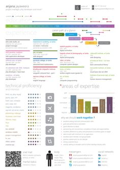 Infographic Resume - Anjana Jayaweera by Anjana Jayaweera, via Behance