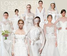 Top 10 Trends: What's Next, Now & Wow in Wedding Dresses