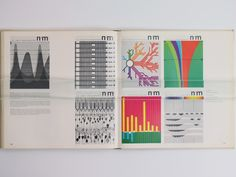 Graphis diagrams: The graphic visualization of abstract data | SPREAD
