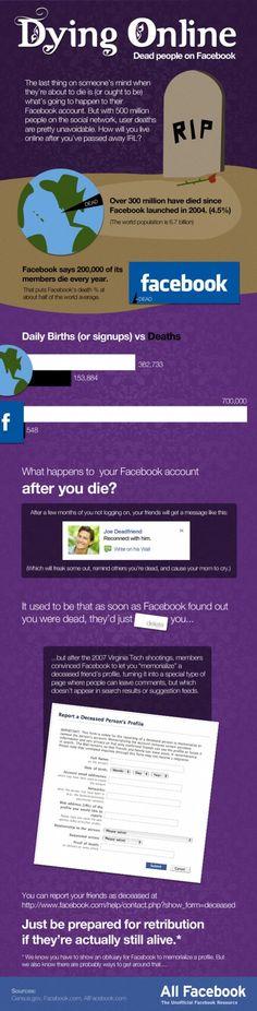 Life after death on facebook?