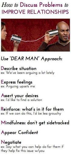 Dear Man Skill for Interpersonal Skills