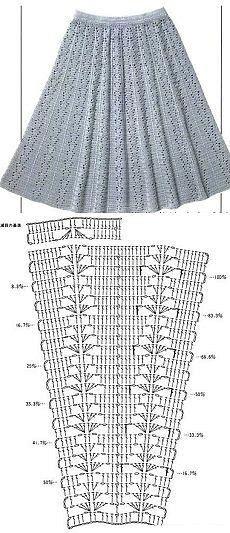 32 Ideas For Crochet Skirt Pattern Free Fabrics Skirt Pattern Free, Crochet Skirt Pattern, Crochet Skirts, Crochet Diagram, Crochet Blouse, Crochet Chart, Filet Crochet, Crochet Clothes, Crochet Lace