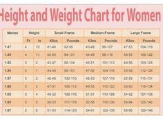 weigh chart for women