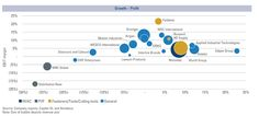 Industrial – Mapping the New Market Opportunities