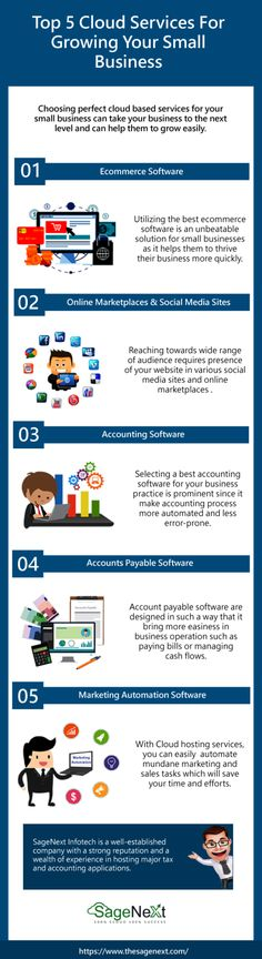 14 Best Accounting Software Infographics images in 2018