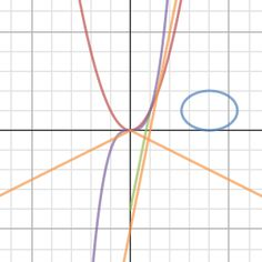 Randy Niemiec - desmos project