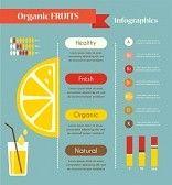 http://us.cdn3.123rf.com/168nwm/lipmic/lipmic1403/lipmic140300029/27361285-limone-e-infografica-organici-frutta-illustrazione-vettoriale.jpg