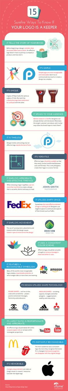 Logo Design Tips: 15 Surefire Ways to Know If Your Logo Is a Keeper Logo Design Tips, Best Logo Design, Branding Design, Web Design, Graphic Design, Unique Logo, Cool Logo, Business Logo, Business Marketing