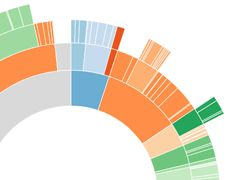 d3.js ~ Examples  Keywords: Infographic - Data Visualization - Information Design - Infographics - Visualizations