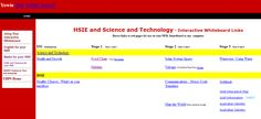 http://yowiebayps.com.au/interactive/hsie_science.htm  Yowie Bay school website- This site provides links to online games and resources for HSIE, Science, Maths and English linked to units and topics for ES1-S3.
