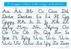 A magyar ABC írott nagy- és kisbetűi Hungarian Embroidery, Prep School, Home Learning, Grade 1, Genealogy, Teacher, Education, Life, Google