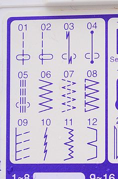 Understanding Sewing Machine Stitches