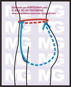 EL BAÚL DE LAS COSTURERAS: Cómo medir el tiro delantero y trasero de un panta...