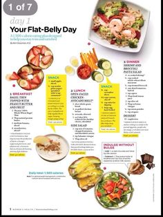 A 7-day flat belly meal plan!!!