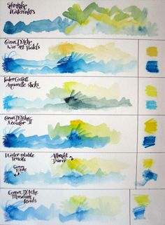 compared water soluble mediums