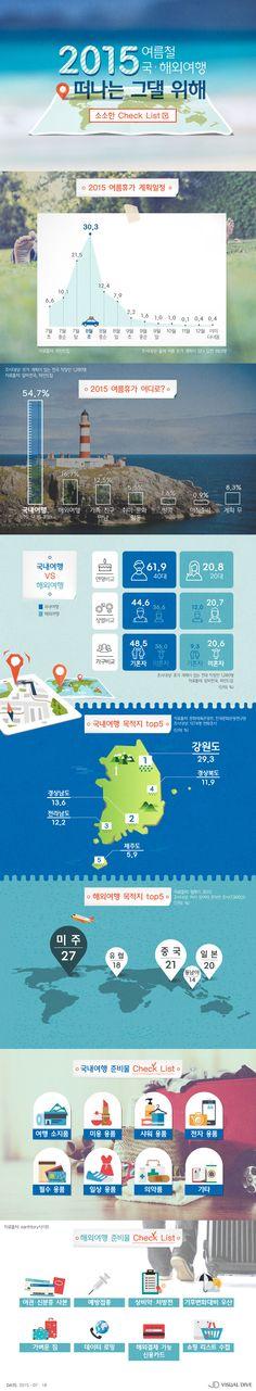 열심히 일한 당신 떠나라…필수 아이템은? [인포그래픽] #Travel / #Infographic ⓒ 비주얼다이브 무단 복사·전재·재배포 금지