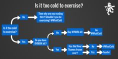 Is it really too cold to exercise? #WhatCold