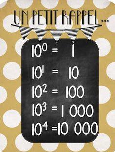 Affiche sur les puissances de 10. http://laclassedekarine.blogspot.ca/