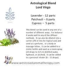 Image result for virgo astrological aromatherapy picture