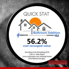 Bathroom Remodel Cost Recoup fun fact friday: a major kitchen remodel has a cost recoup value
